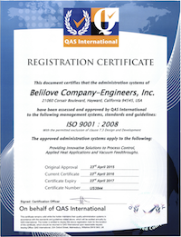 Belilove ISO Certification